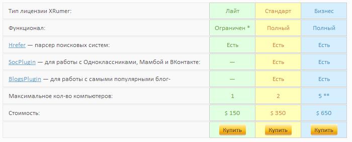 Xrumer цены как пользоваться xrumer скачать руководство пользователя