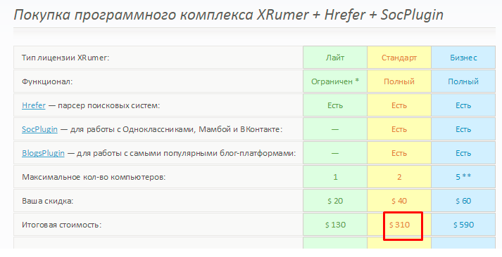 xrumer-310