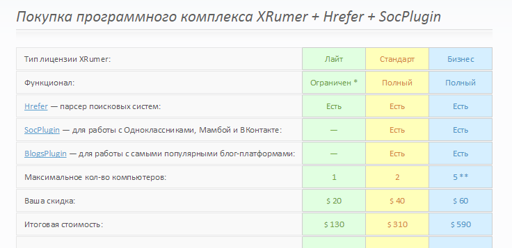 Покупка xrumer со скидкой